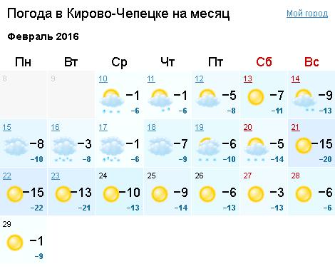 вариант отделки, погода прокопьевск на неделю гисметео на месяц подобную вакансию можно